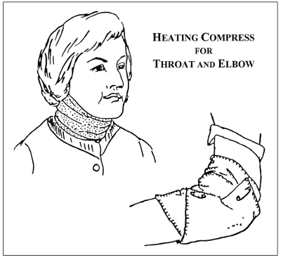 Heating Compress